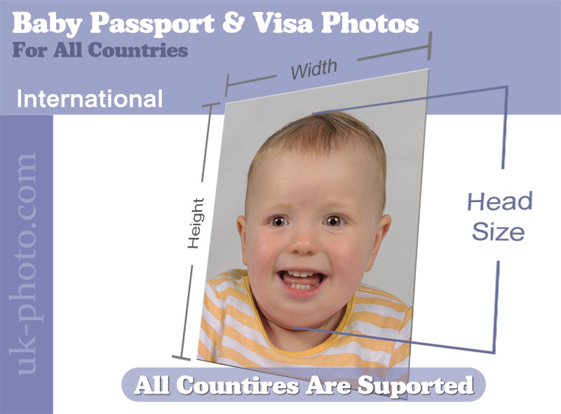 Proof of U.S. Citizenship